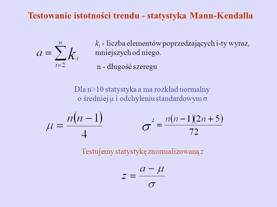 Testowanie istotności trendu - statystyka Mann-Kendalla