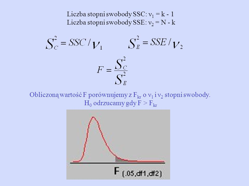Liczba stopni swobody SSC: ν1 = k - 1