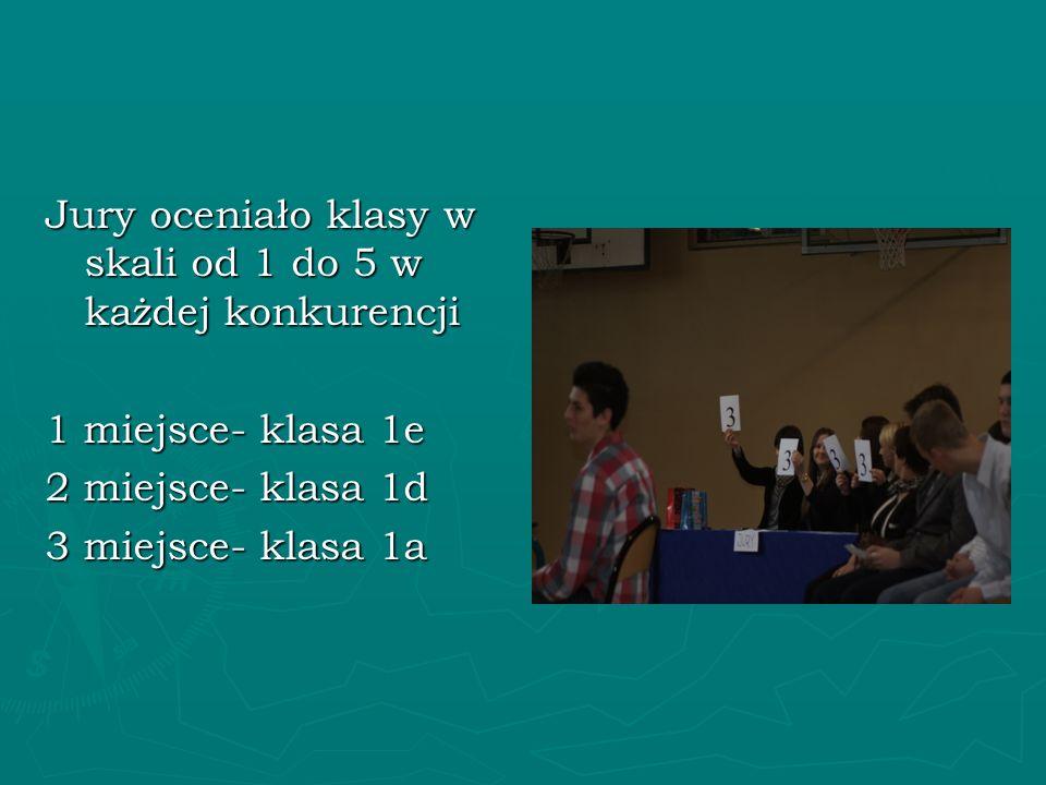 Jury oceniało klasy w skali od 1 do 5 w każdej konkurencji