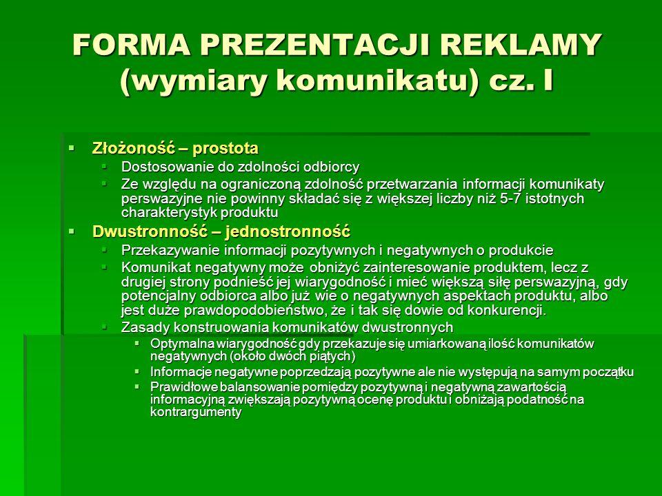 FORMA PREZENTACJI REKLAMY (wymiary komunikatu) cz. I