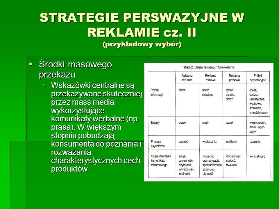 STRATEGIE PERSWAZYJNE W REKLAMIE cz. II (przykładowy wybór)