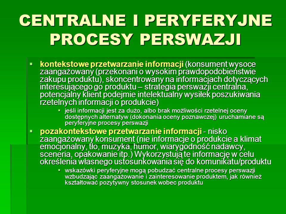 CENTRALNE I PERYFERYJNE PROCESY PERSWAZJI