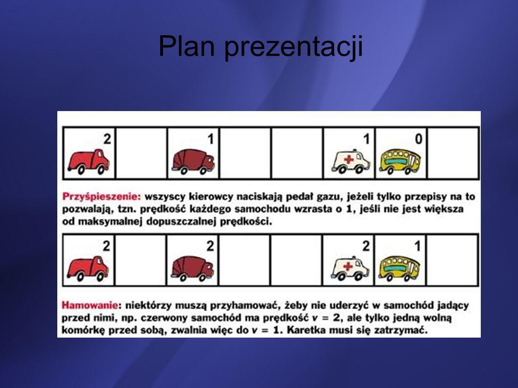 Plan prezentacji