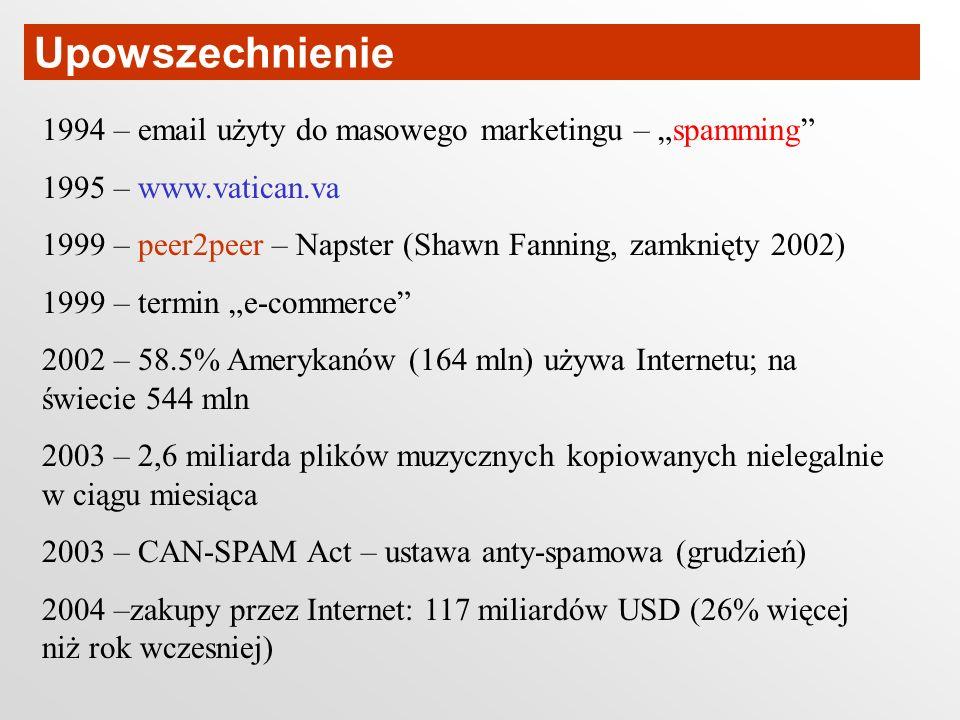 """Upowszechnienie 1994 – email użyty do masowego marketingu – """"spamming"""