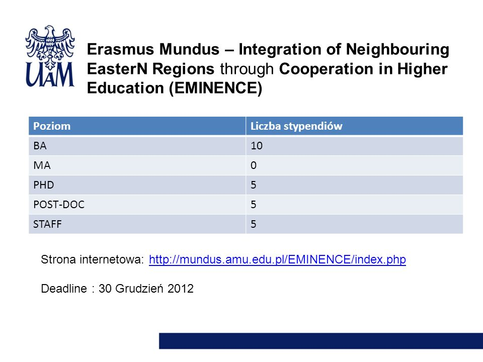 Erasmus Mundus – Integration of Neighbouring EasterN Regions through Cooperation in Higher Education (EMINENCE)