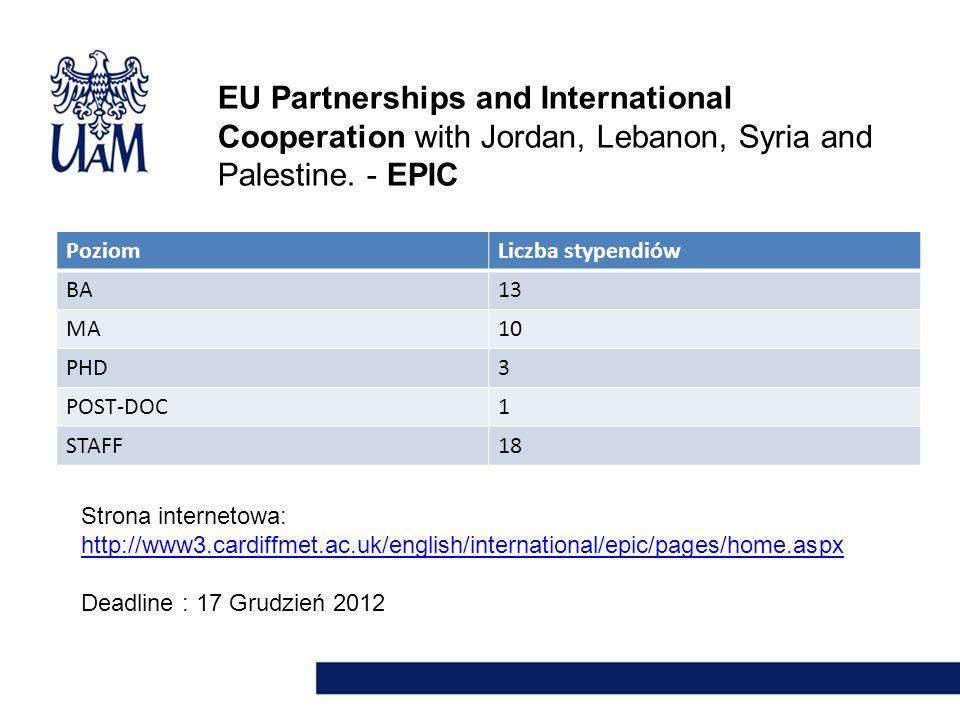 EU Partnerships and International Cooperation with Jordan, Lebanon, Syria and Palestine. - EPIC