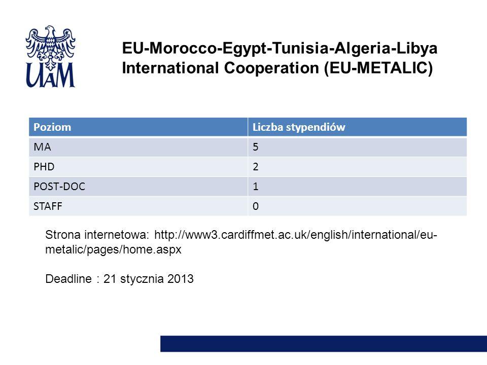 EU-Morocco-Egypt-Tunisia-Algeria-Libya