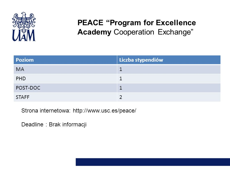 PEACE Program for Excellence Academy Cooperation Exchange