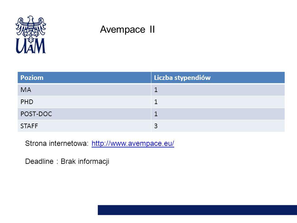 Avempace II Poziom Liczba stypendiów MA 1 PHD POST-DOC STAFF 3