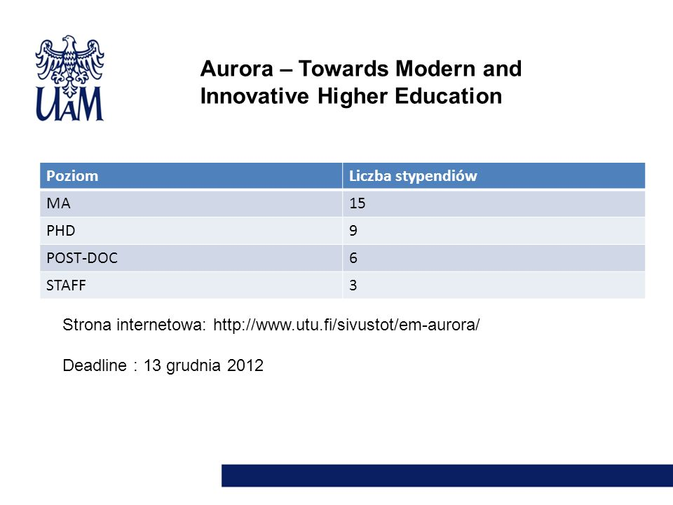 Aurora – Towards Modern and Innovative Higher Education