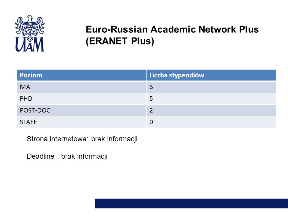 Euro-Russian Academic Network Plus (ERANET Plus)