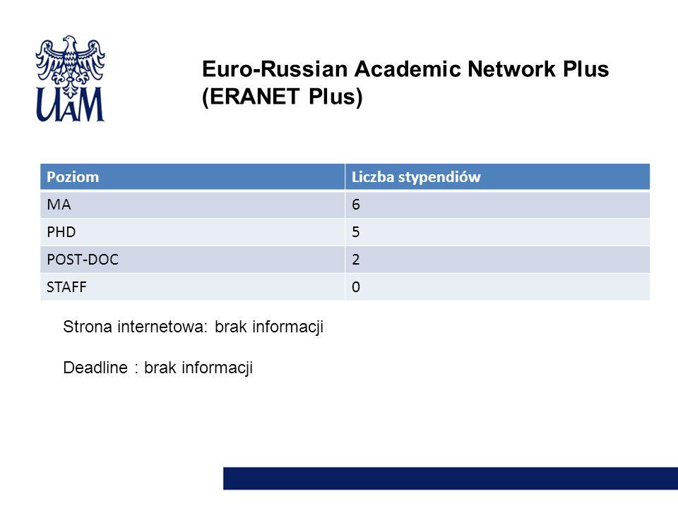 Euro-Russian Academic Network Plus (ERANET Plus)