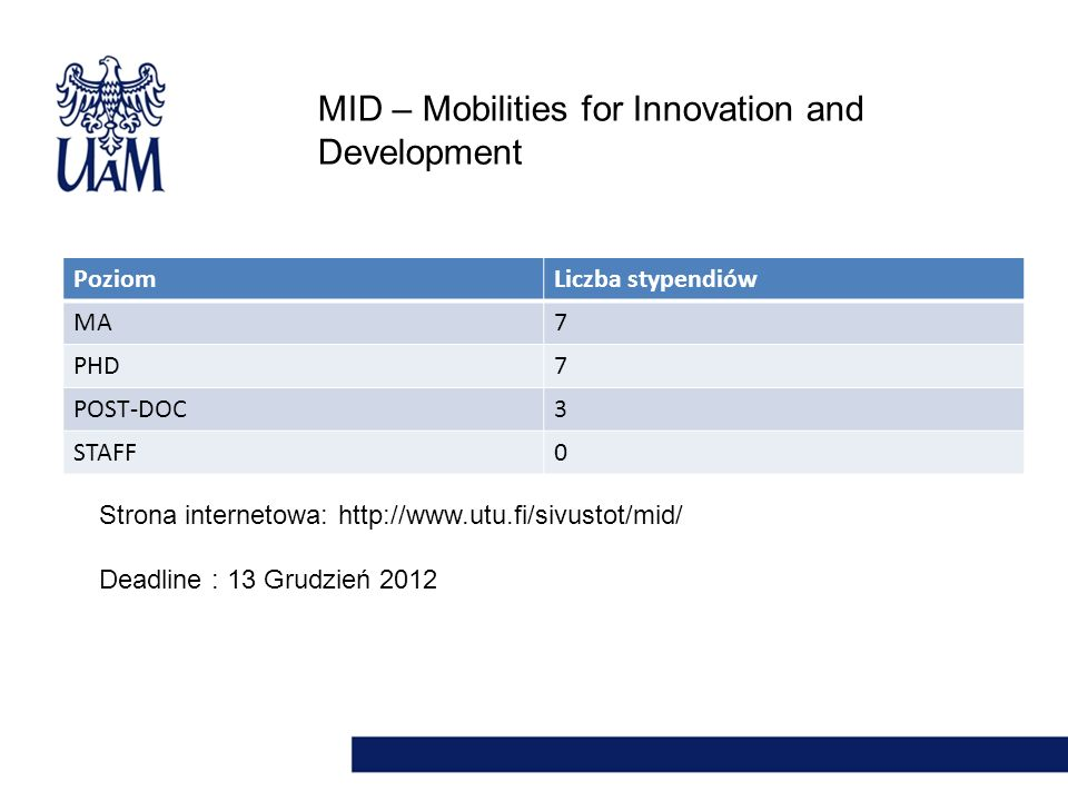 MID – Mobilities for Innovation and Development