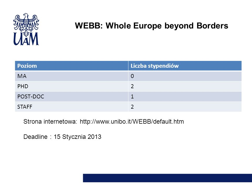 WEBB: Whole Europe beyond Borders