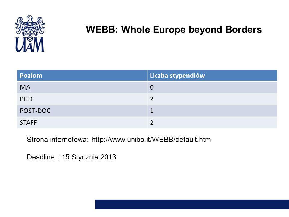WEBB: Whole Europe beyond Borders