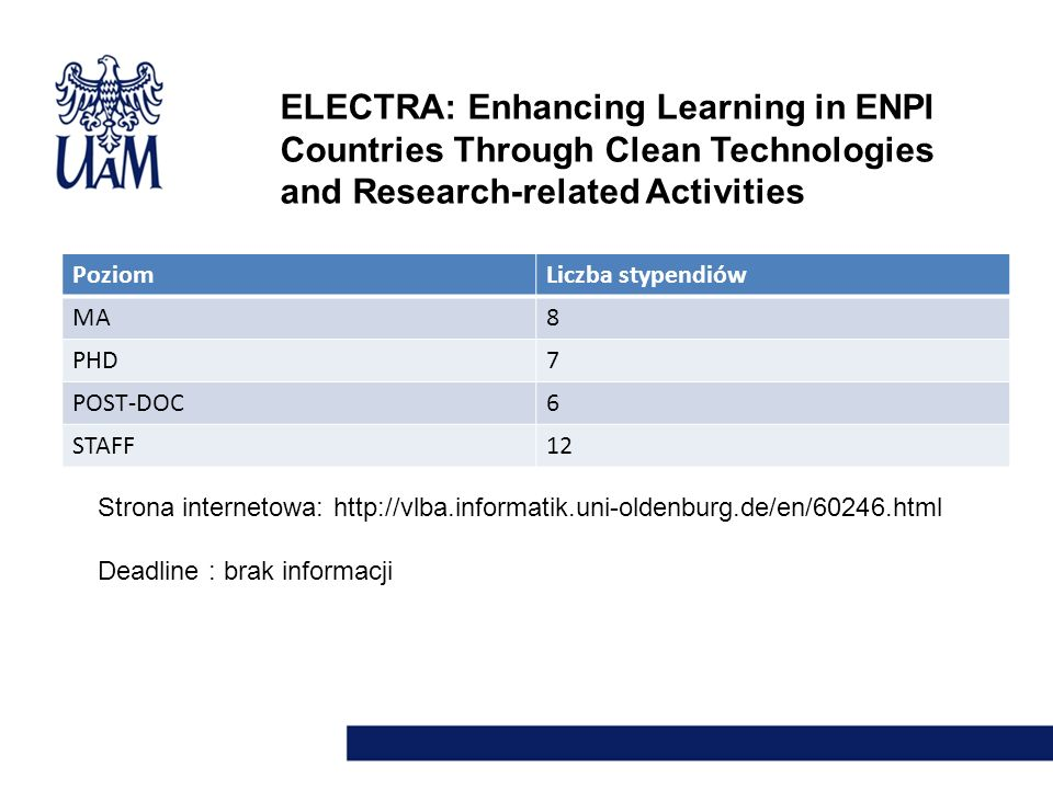 ELECTRA: Enhancing Learning in ENPI Countries Through Clean Technologies and Research-related Activities