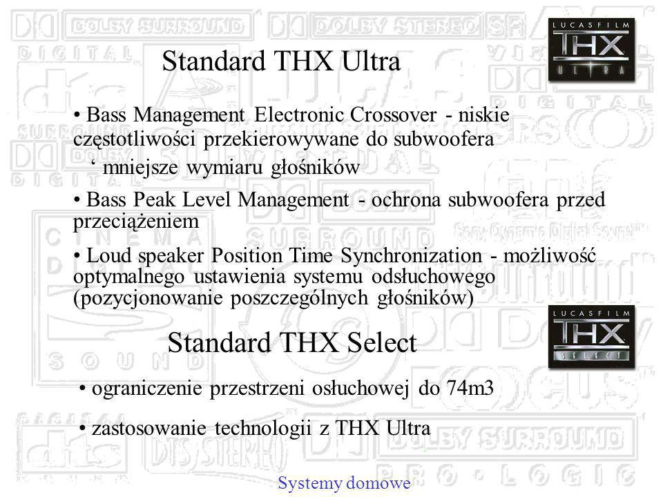Standard THX Ultra Standard THX Select