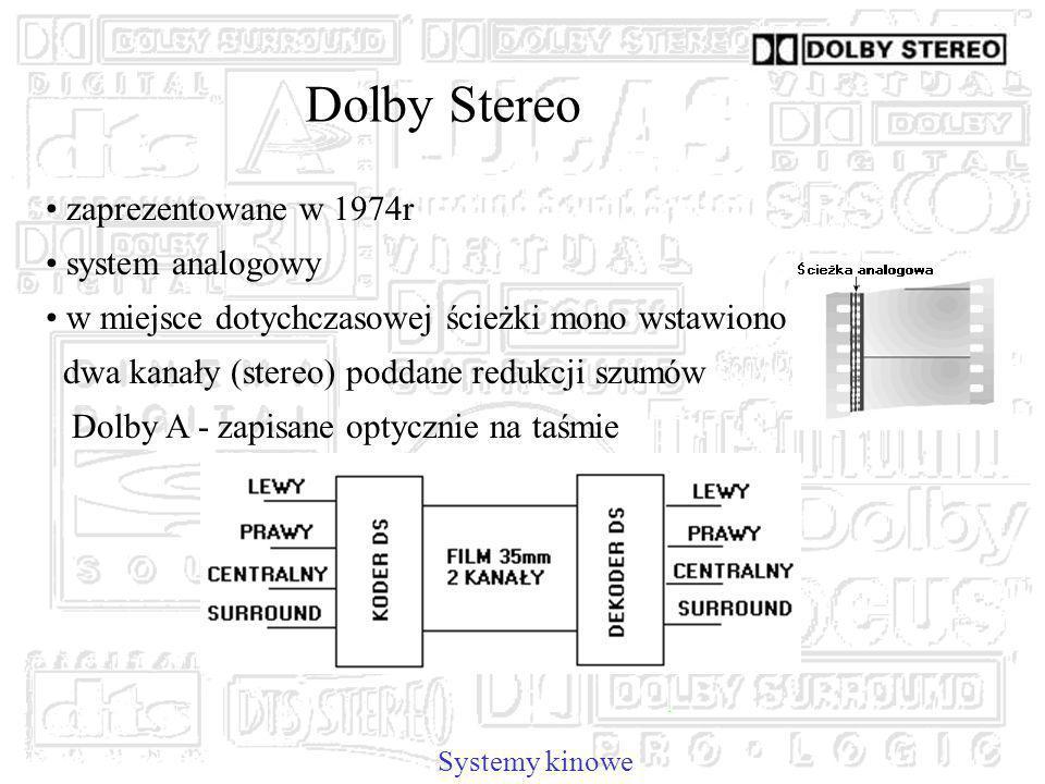 Dolby Stereo zaprezentowane w 1974r system analogowy