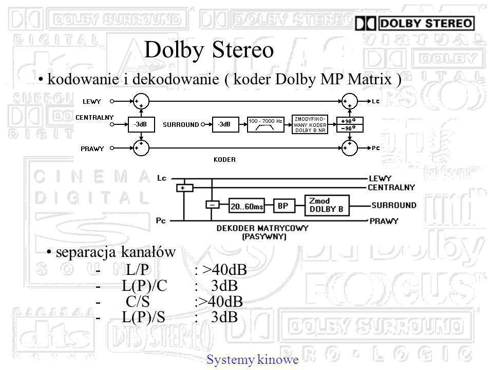 Dolby Stereo kodowanie i dekodowanie ( koder Dolby MP Matrix )