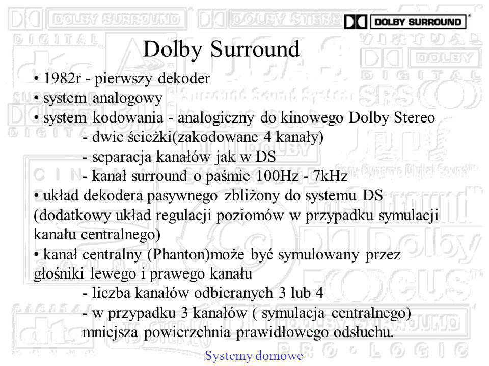 Dolby Surround 1982r - pierwszy dekoder system analogowy