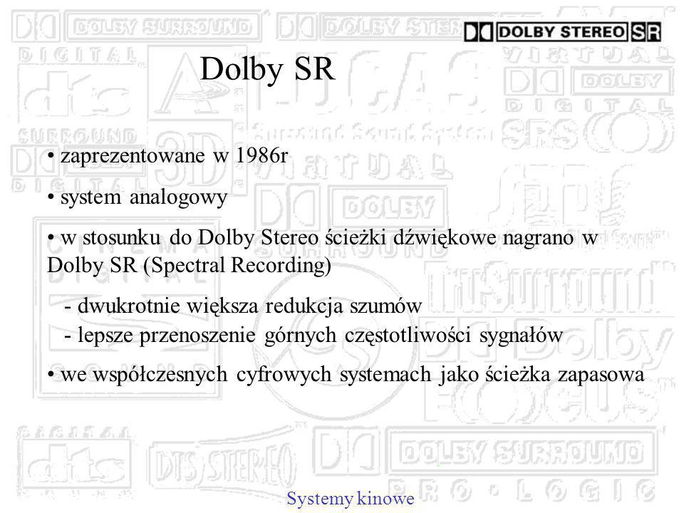 Dolby SR zaprezentowane w 1986r system analogowy