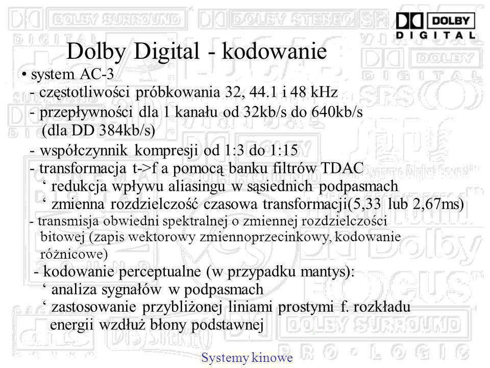 Dolby Digital - kodowanie