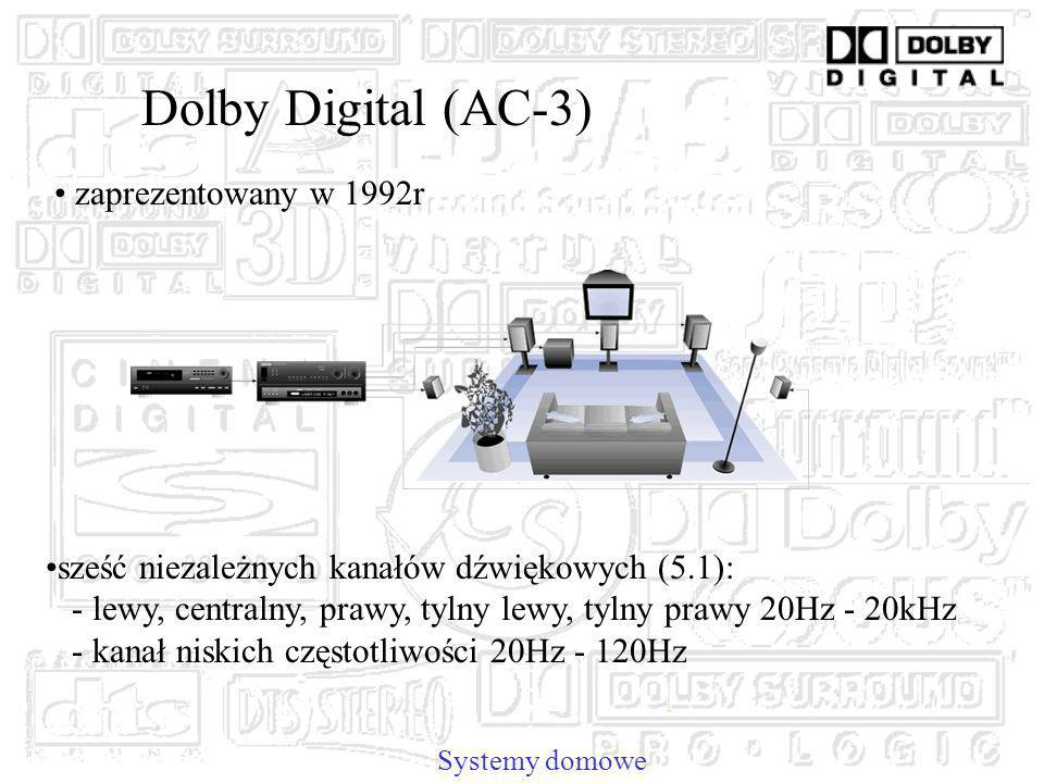 Dolby Digital (AC-3) zaprezentowany w 1992r