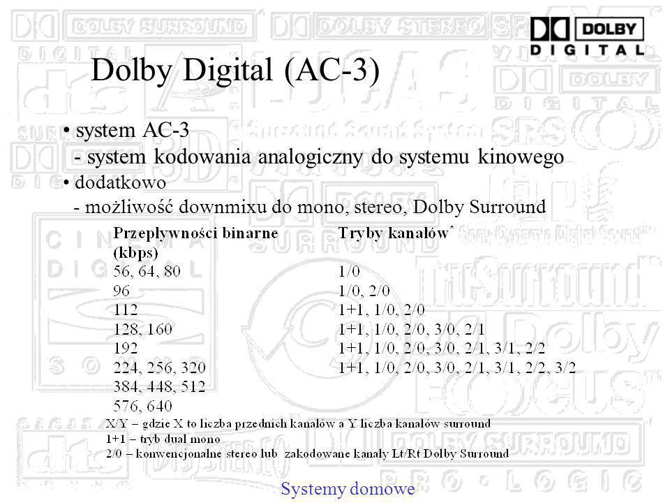 Dolby Digital (AC-3) system AC-3