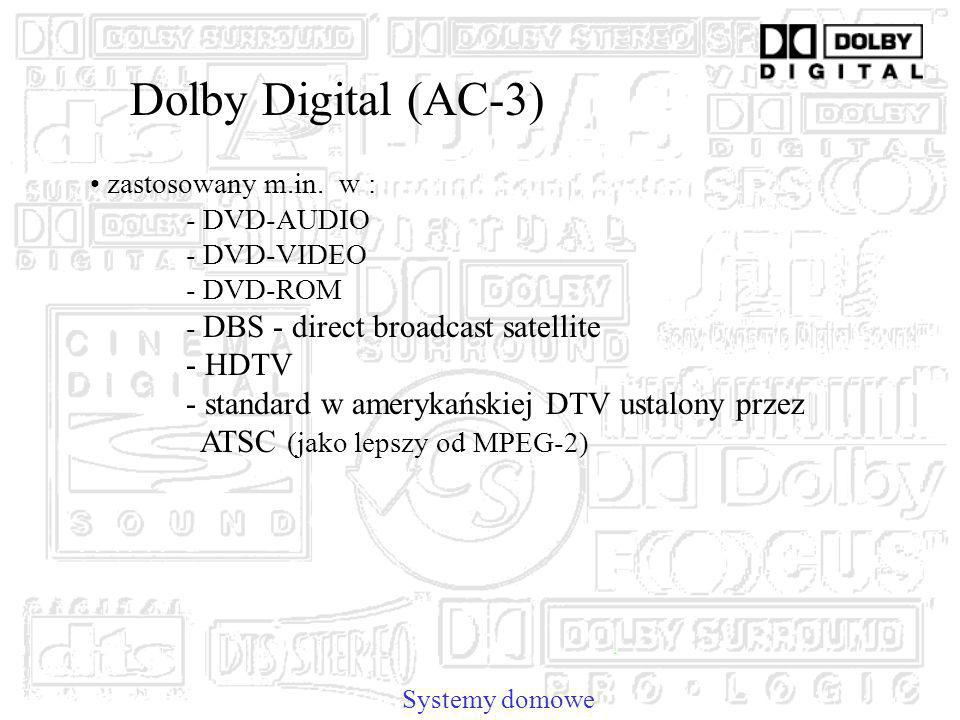 Dolby Digital (AC-3) - HDTV