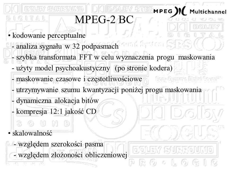 MPEG-2 BC kodowanie perceptualne - analiza sygnału w 32 podpasmach
