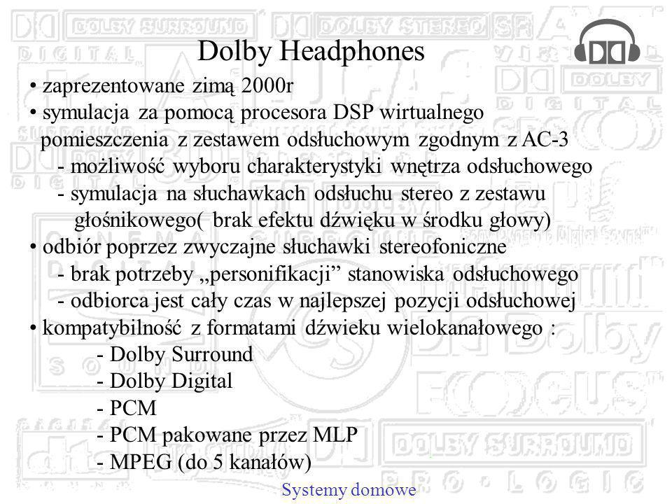 Dolby Headphones zaprezentowane zimą 2000r