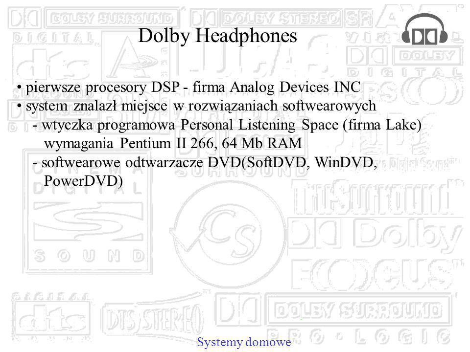 Dolby Headphones pierwsze procesory DSP - firma Analog Devices INC