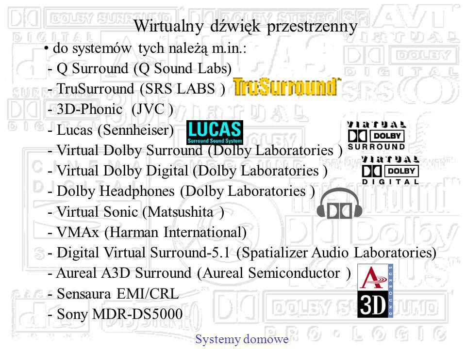 Wirtualny dźwięk przestrzenny