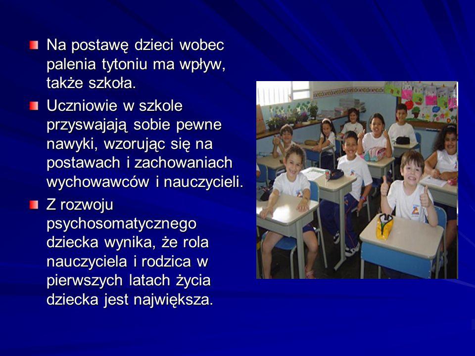 Na postawę dzieci wobec palenia tytoniu ma wpływ, także szkoła.