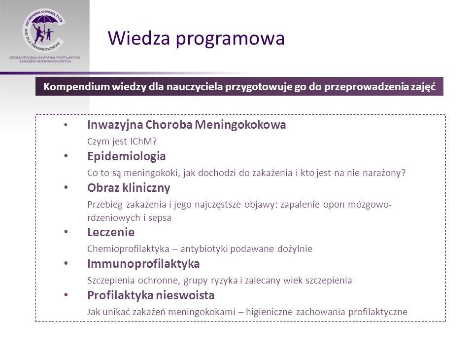 Wiedza programowa Czym jest IChM Epidemiologia