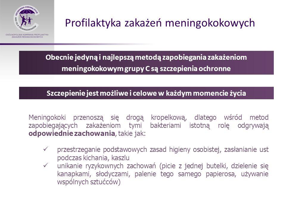 Profilaktyka zakażeń meningokokowych