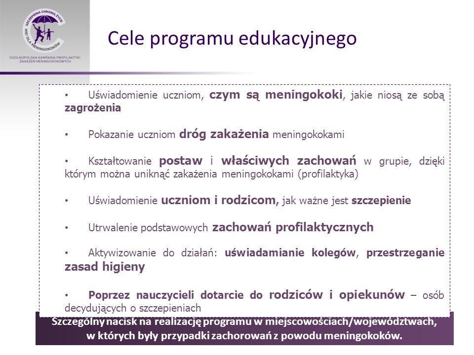 Cele programu edukacyjnego