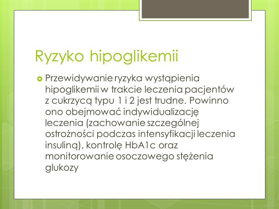 Ryzyko hipoglikemii