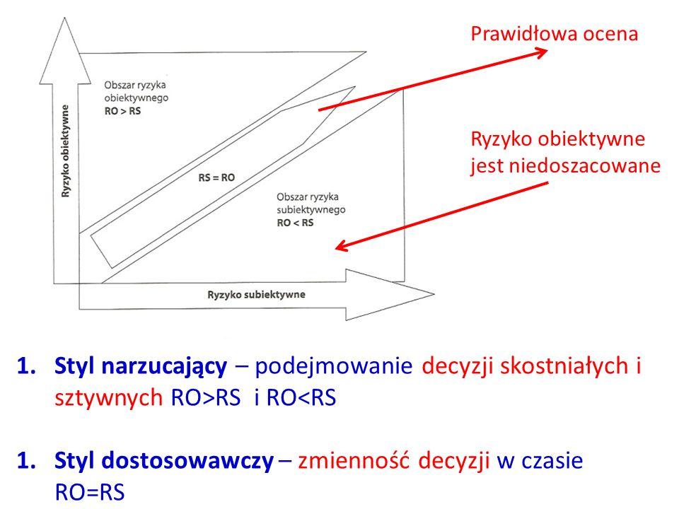 Styl dostosowawczy – zmienność decyzji w czasie RO=RS