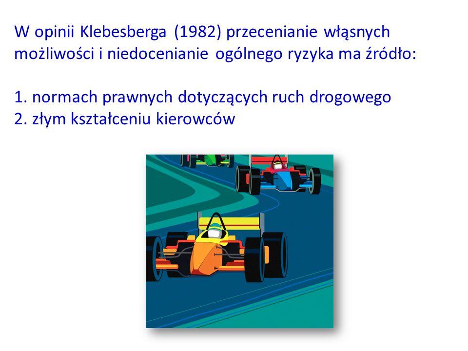W opinii Klebesberga (1982) przecenianie włąsnych możliwości i niedocenianie ogólnego ryzyka ma źródło: