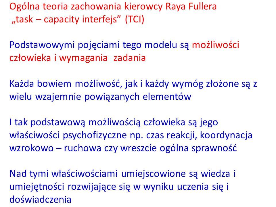 Ogólna teoria zachowania kierowcy Raya Fullera