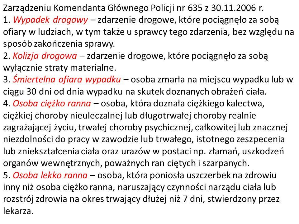 Zarządzeniu Komendanta Głównego Policji nr 635 z 30.11.2006 r.