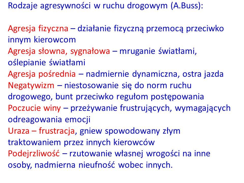 Rodzaje agresywności w ruchu drogowym (A.Buss):