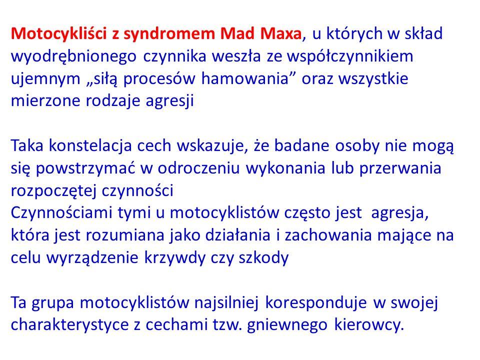 """Motocykliści z syndromem Mad Maxa, u których w skład wyodrębnionego czynnika weszła ze współczynnikiem ujemnym """"siłą procesów hamowania oraz wszystkie mierzone rodzaje agresji"""
