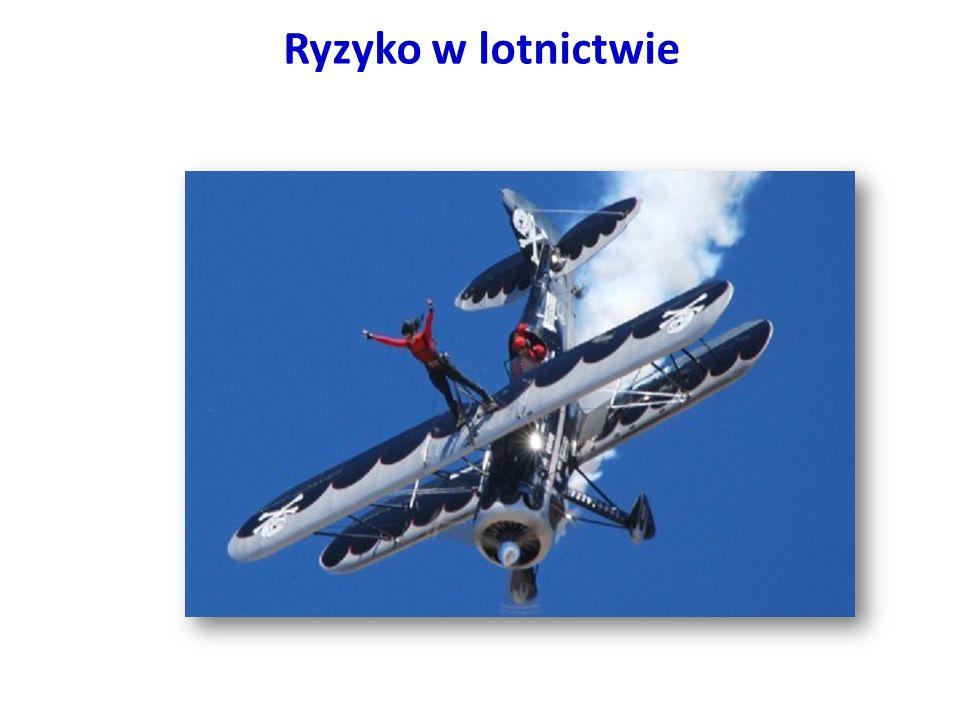 Ryzyko w lotnictwie