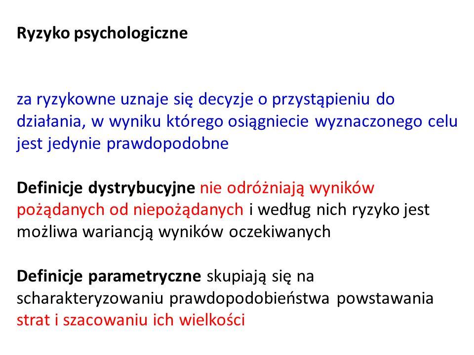 Ryzyko psychologiczne