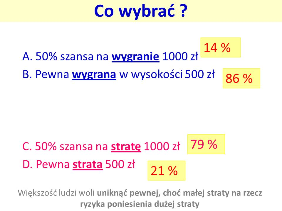 Co wybrać 14 % 86 % 79 % 21 % A. 50% szansa na wygranie 1000 zł