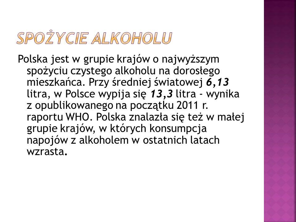 Spożycie alkoholu