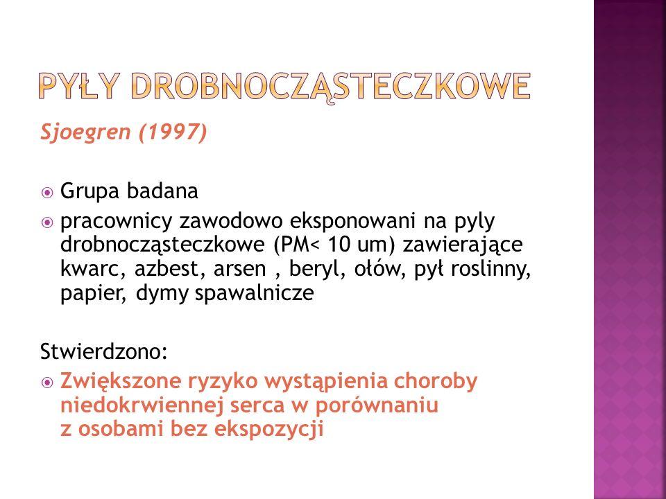 Pyły drobnocząsteczkowe