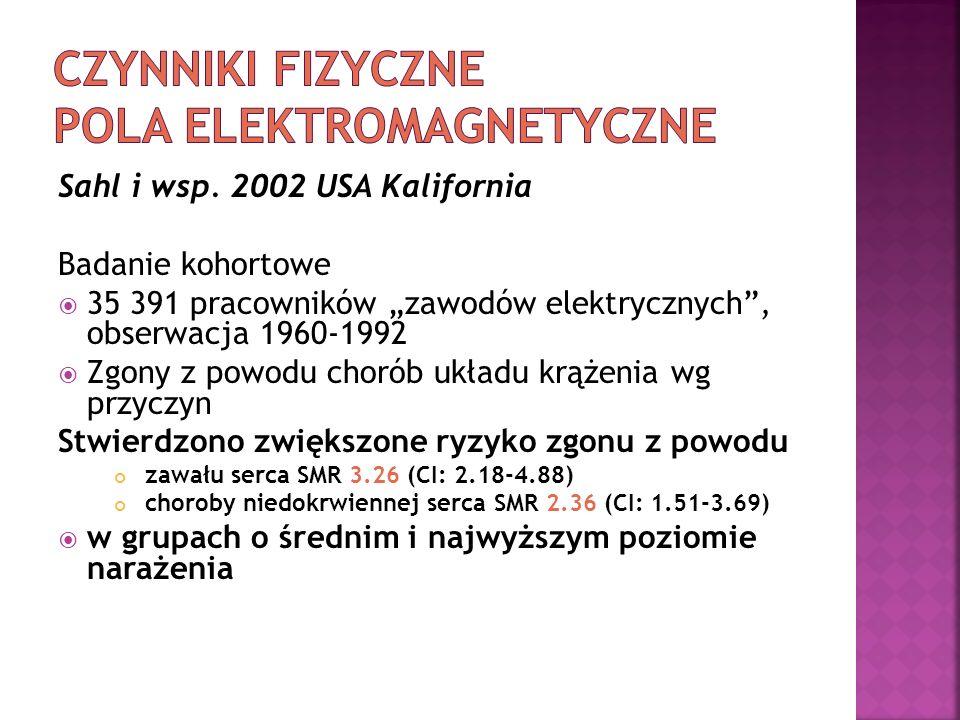 Czynniki fizyczne Pola elektromagnetyczne